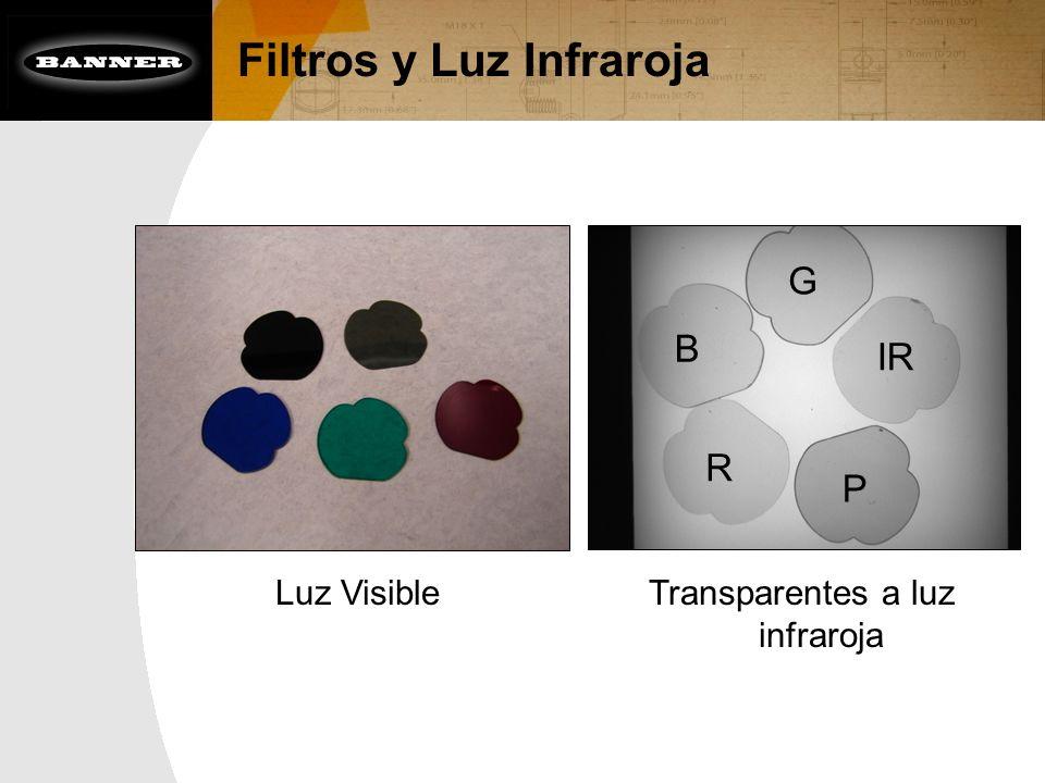 Filtros y Luz Infraroja