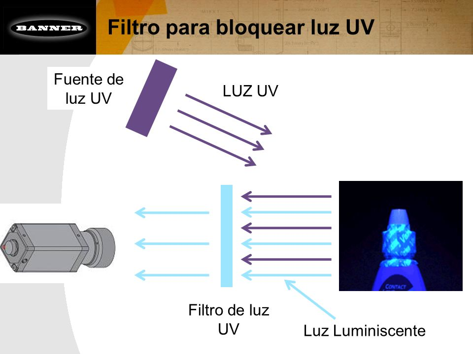 Filtro para bloquear luz UV