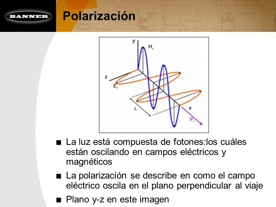 PolarizaciónLa luz está compuesta de fotones:los cuáles están oscilando en campos eléctricos y magnéticos.