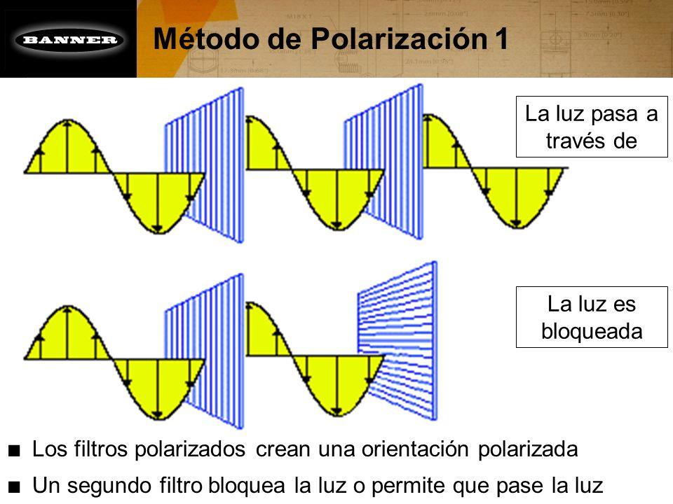 Método de Polarización 1