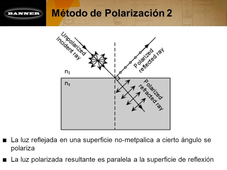 Método de Polarización 2