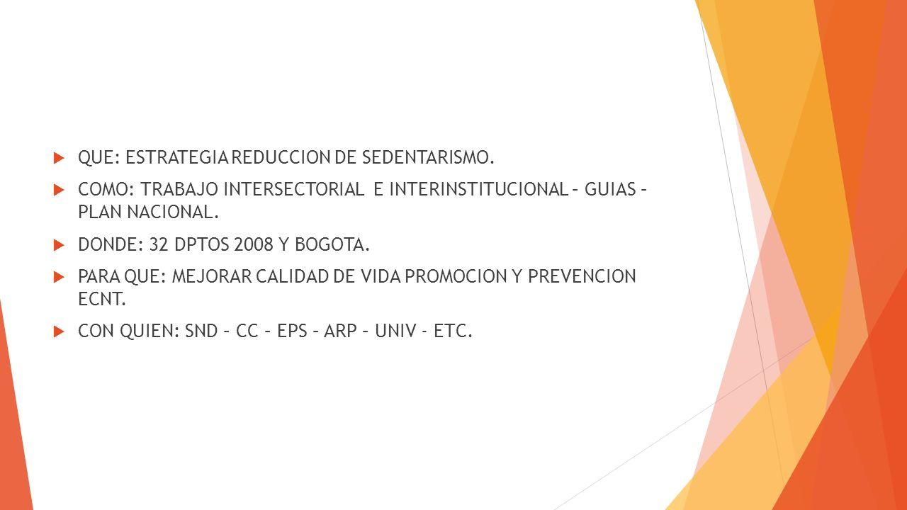QUE: ESTRATEGIA REDUCCION DE SEDENTARISMO.