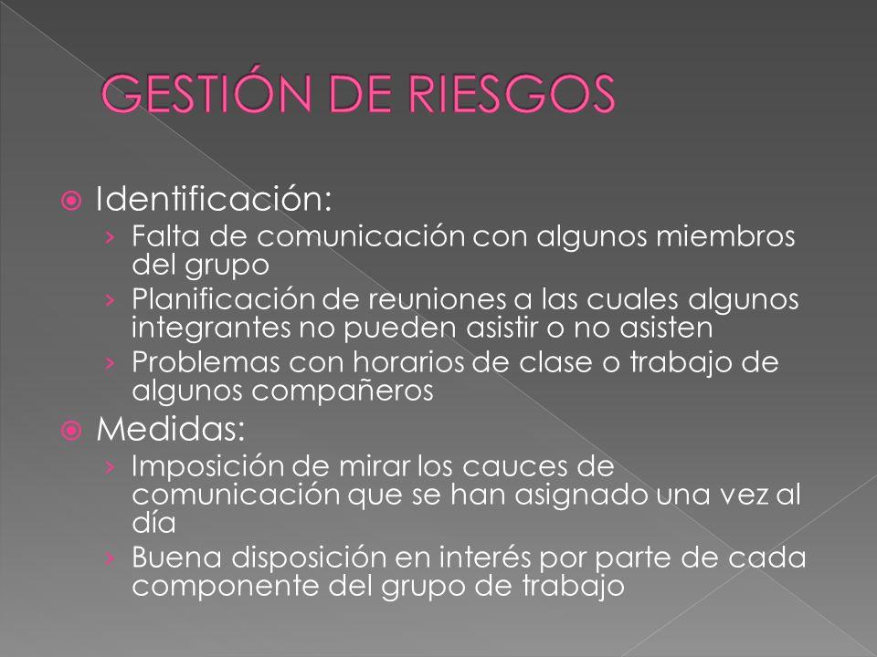 GESTIÓN DE RIESGOS Identificación: Medidas: