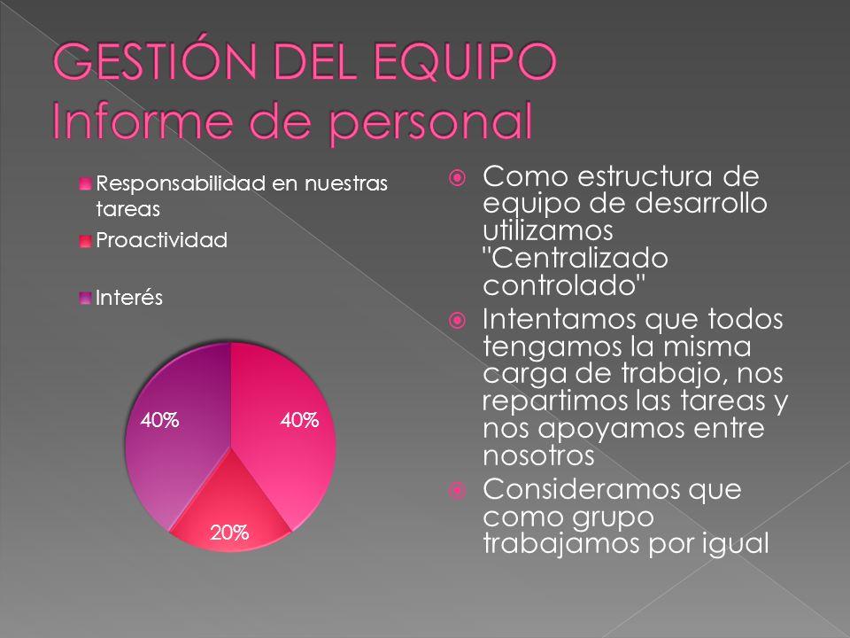 GESTIÓN DEL EQUIPO Informe de personal