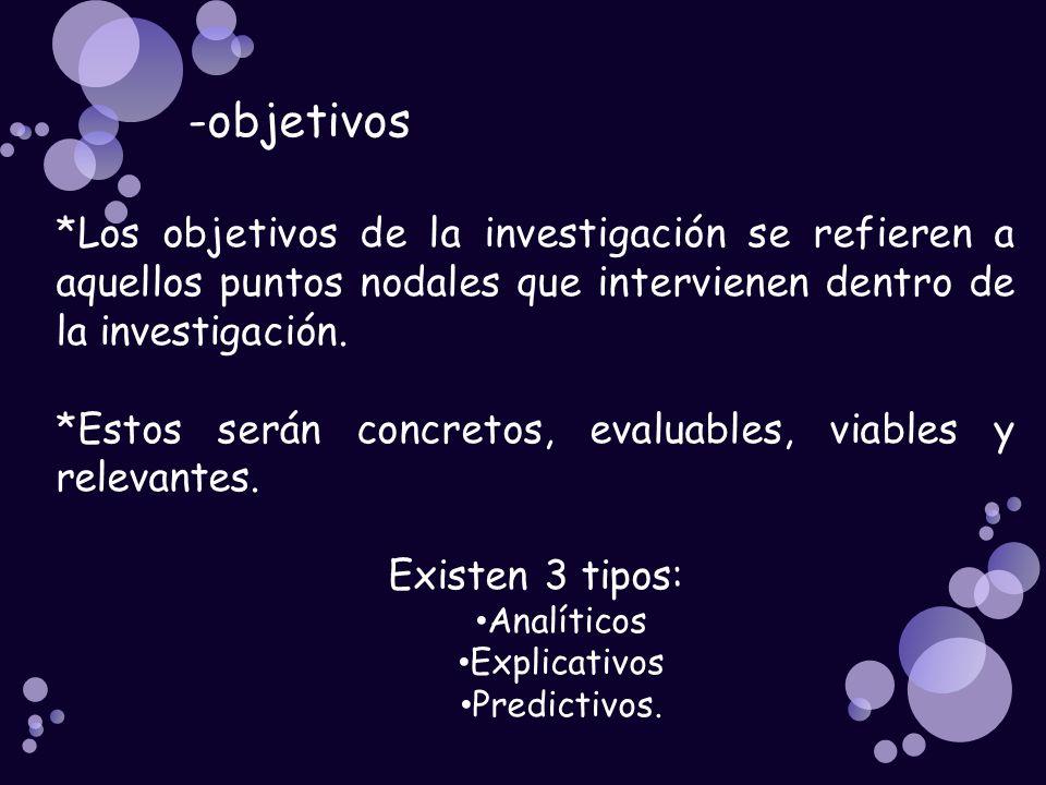 -objetivos *Los objetivos de la investigación se refieren a aquellos puntos nodales que intervienen dentro de la investigación.