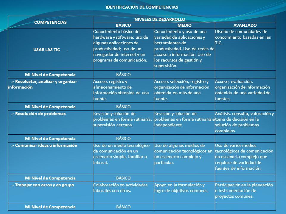 IDENTIFICACIÓN DE COMPETENCIAS Mi Nivel de Competencia