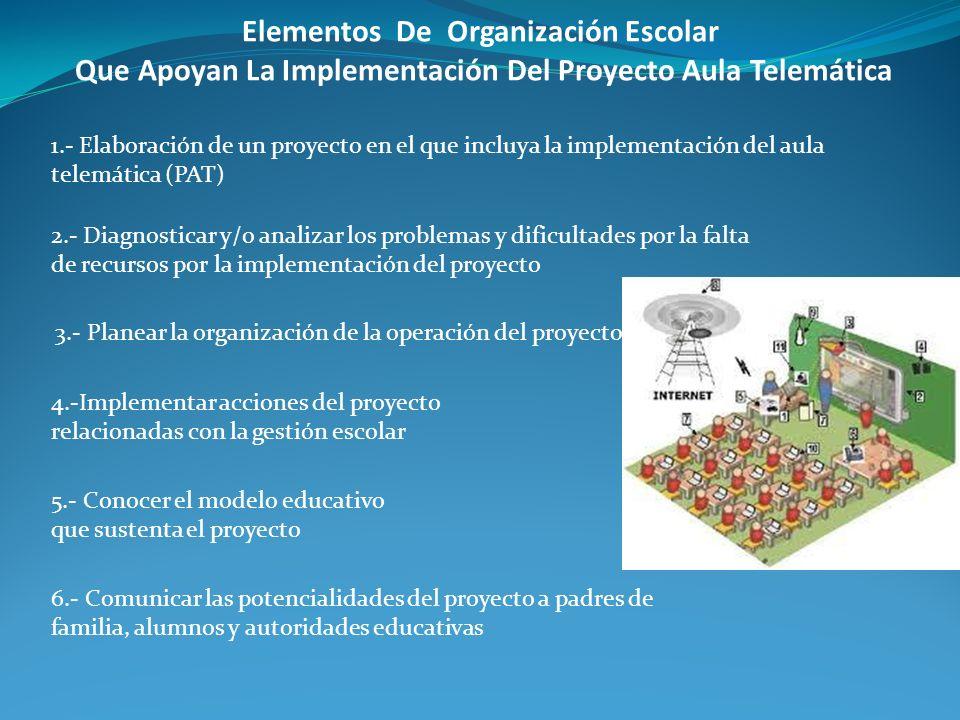 Elementos De Organización Escolar