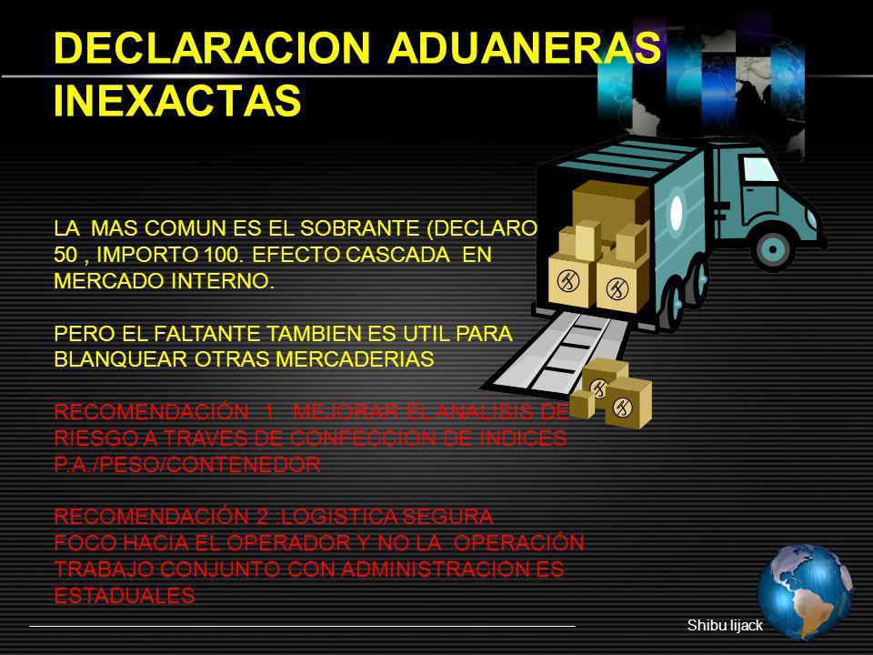 DECLARACION ADUANERAS INEXACTAS