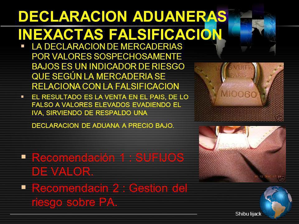 DECLARACION ADUANERAS INEXACTAS FALSIFICACION