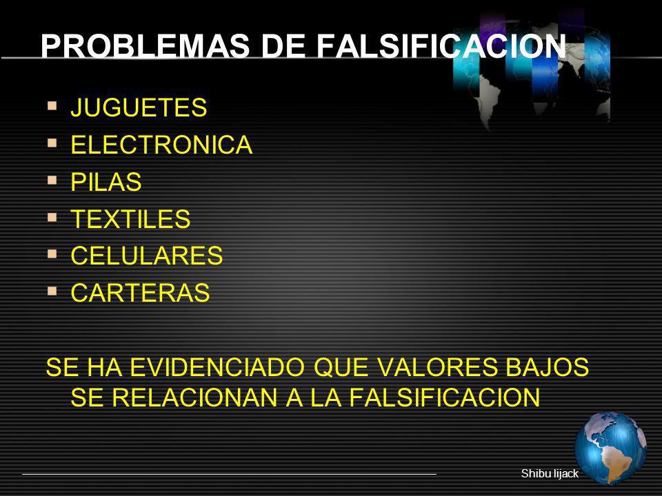 PROBLEMAS DE FALSIFICACION