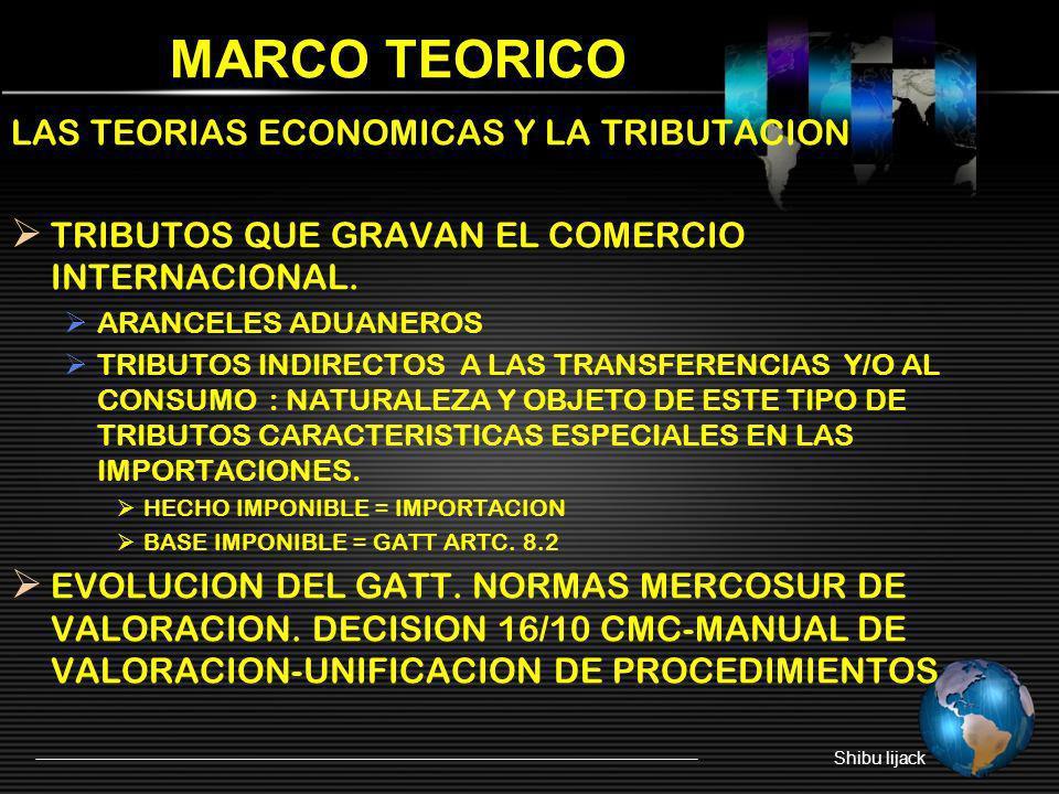 MARCO TEORICO LAS TEORIAS ECONOMICAS Y LA TRIBUTACION
