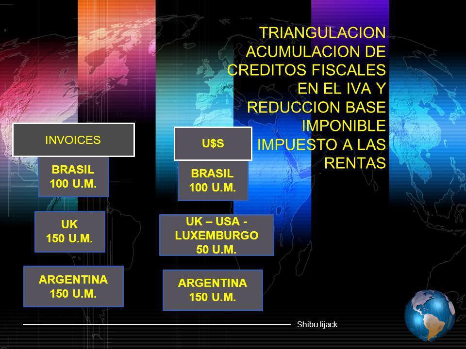 TRIANGULACION ACUMULACION DE CREDITOS FISCALES EN EL IVA Y REDUCCION BASE IMPONIBLE IMPUESTO A LAS RENTAS