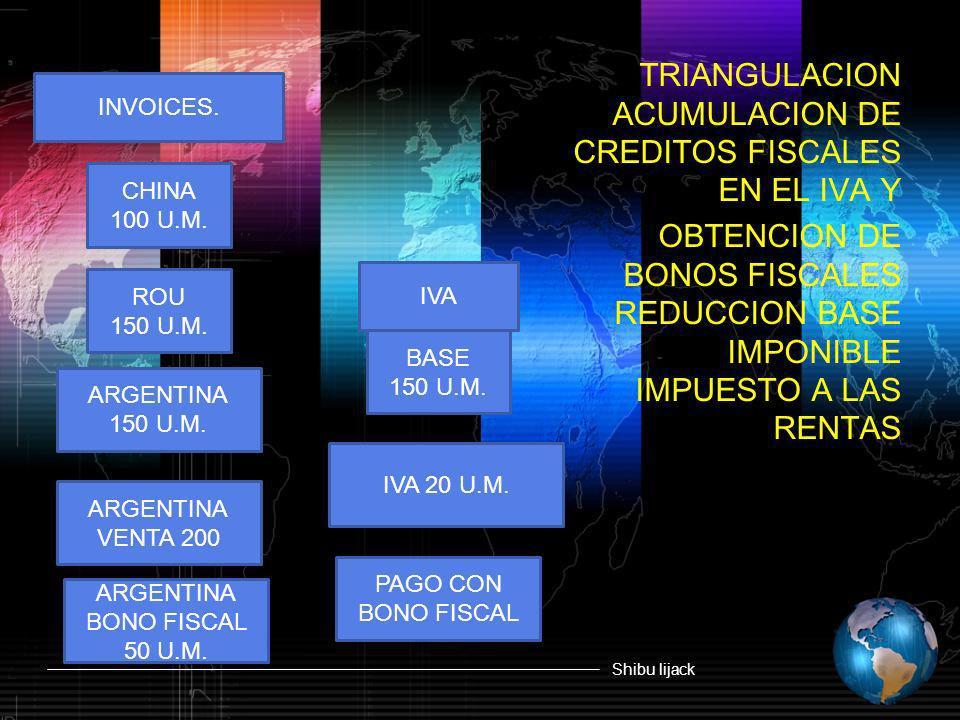 TRIANGULACION ACUMULACION DE CREDITOS FISCALES EN EL IVA Y