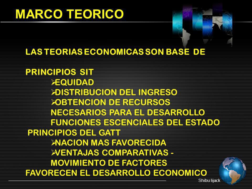 MARCO TEORICO LAS TEORIAS ECONOMICAS SON BASE DE PRINCIPIOS SIT