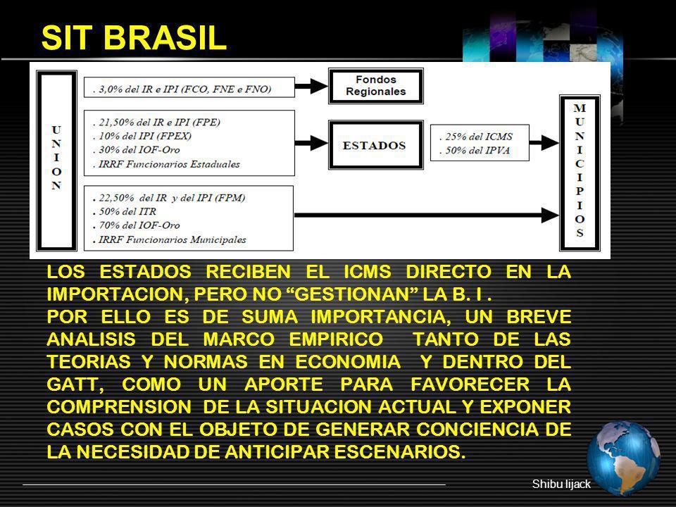 SIT BRASIL LOS ESTADOS RECIBEN EL ICMS DIRECTO EN LA IMPORTACION, PERO NO GESTIONAN LA B. I .