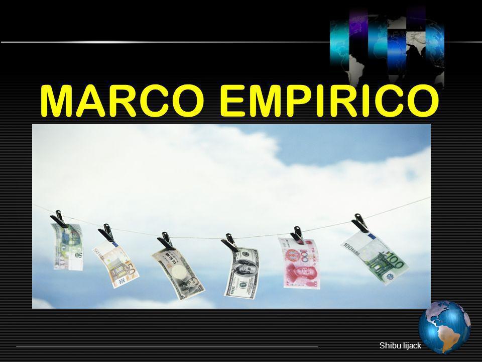 MARCO EMPIRICO Shibu lijack