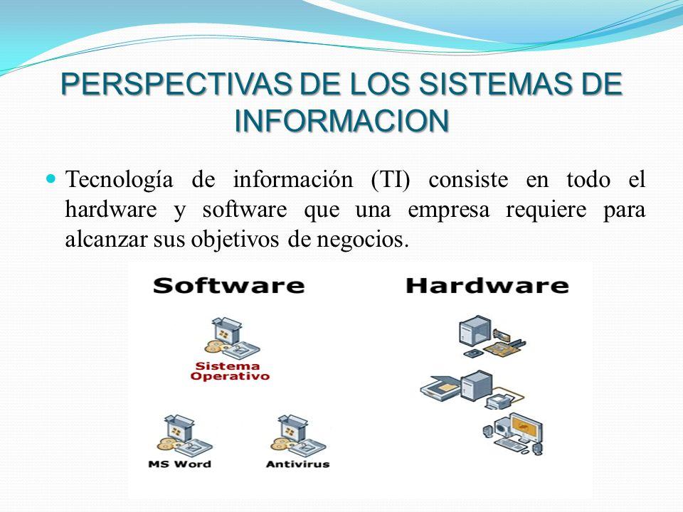 TECNOLOGIAS DE LA INFORMACION EN LAS ORGANIZACIONES - ppt ... - photo#49