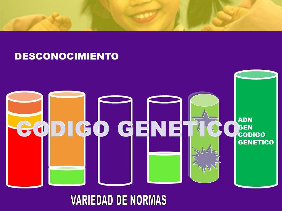 CODIGO GENETICO VARIEDAD DE NORMAS DESCONOCIMIENTO ADN GEN CODIGO