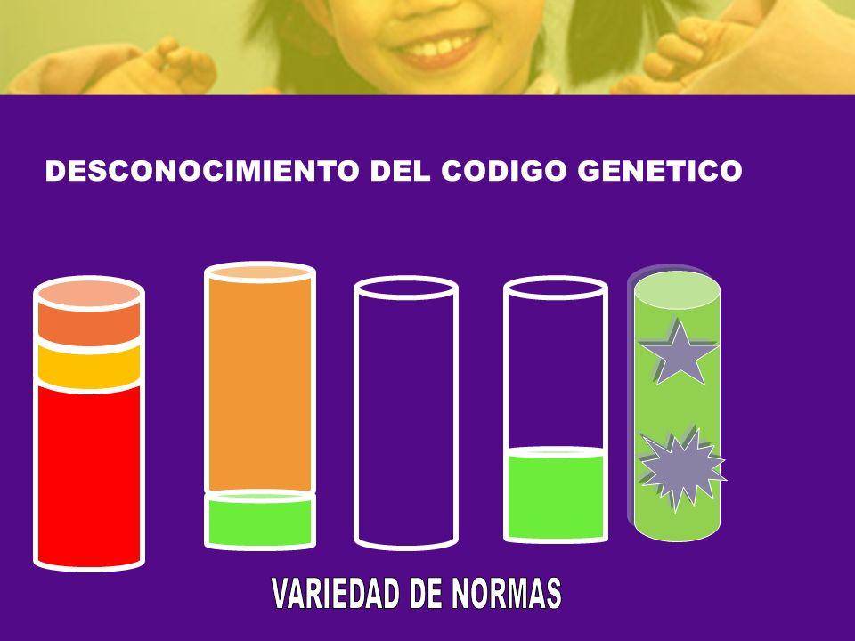 DESCONOCIMIENTO DEL CODIGO GENETICO
