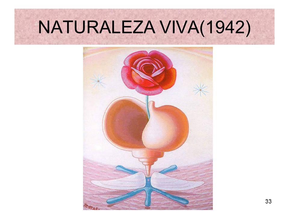 NATURALEZA VIVA(1942) Rosario Roldán Ruiz