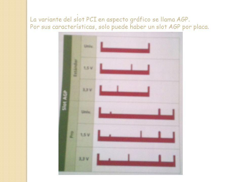 La variante del slot PCI en aspecto gráfico se llama AGP.