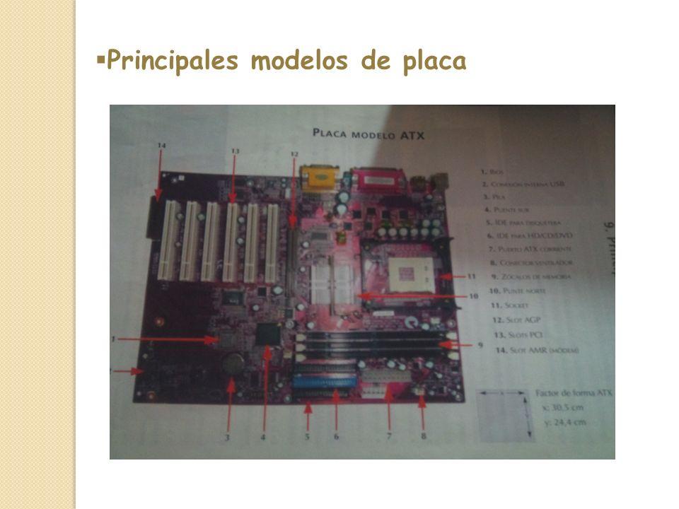Principales modelos de placa