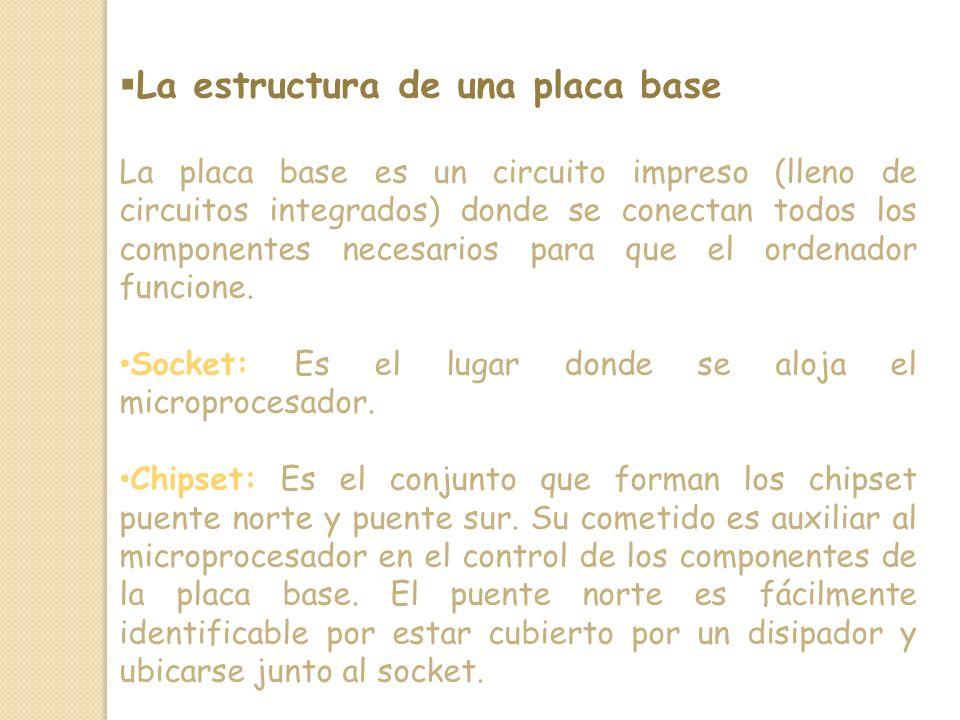 La estructura de una placa base