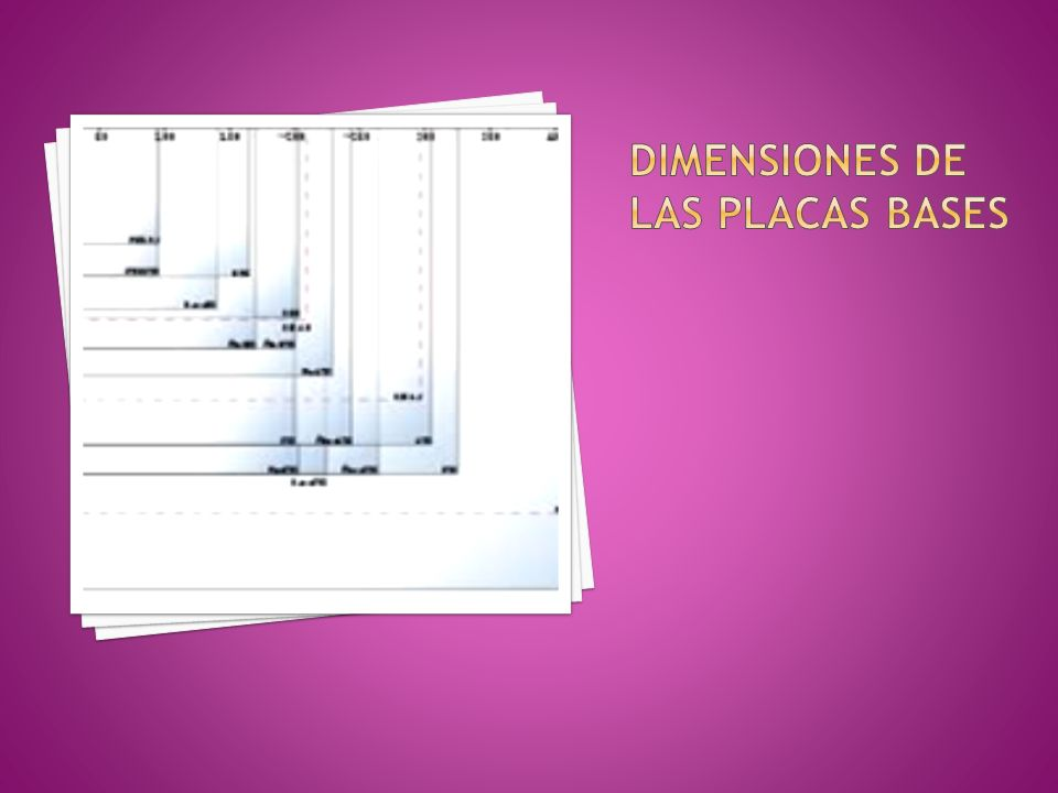 Dimensiones de las placas bases