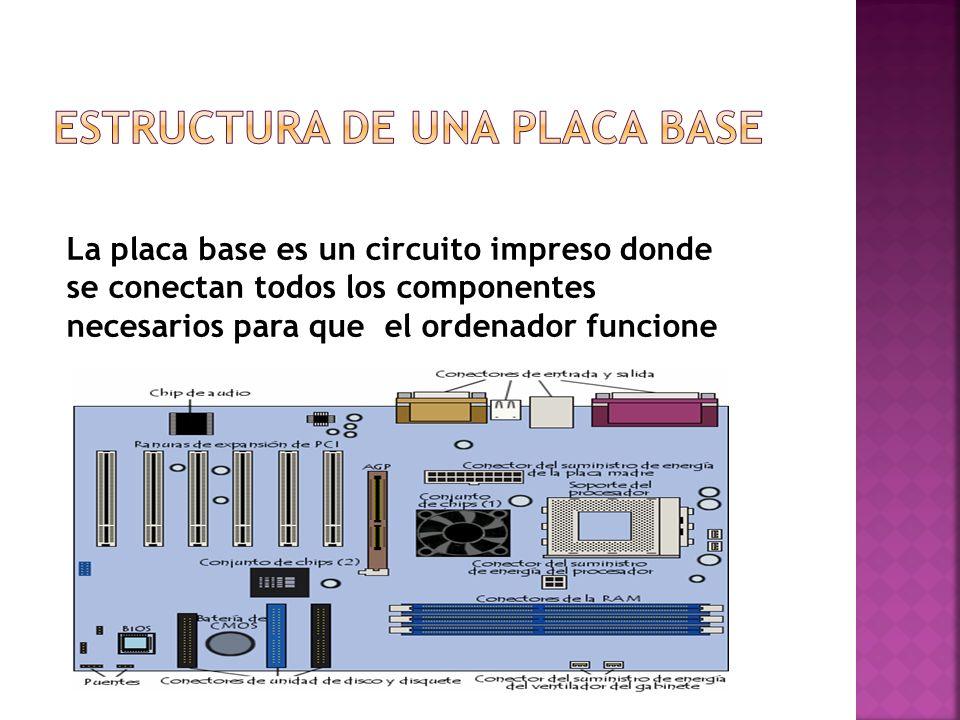 Estructura de una placa base