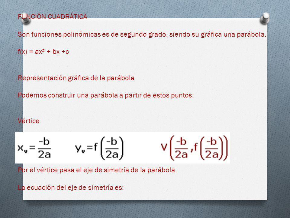 FUNCIÓN CUADRÁTICA Son funciones polinómicas es de segundo grado, siendo su gráfica una parábola. f(x) = ax² + bx +c.
