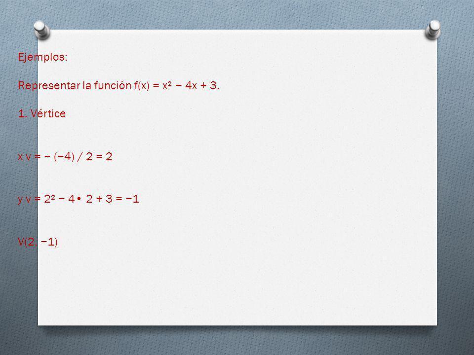 Ejemplos: Representar la función f(x) = x² − 4x + 3. 1. Vértice. x v = − (−4) / 2 = 2. y v = 2² − 4• 2 + 3 = −1.
