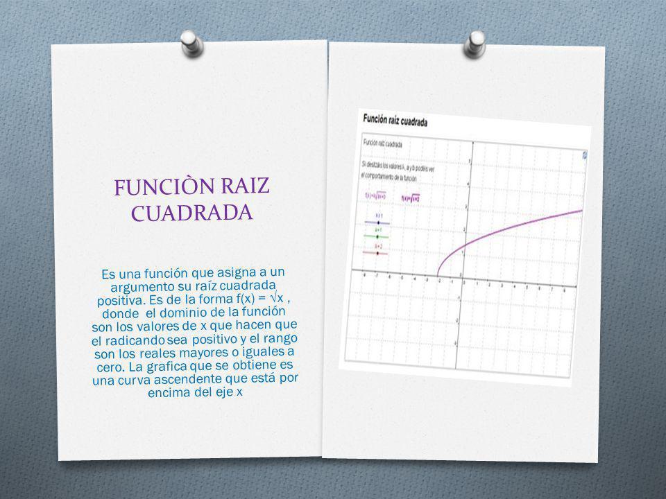 FUNCIÒN RAIZ CUADRADA