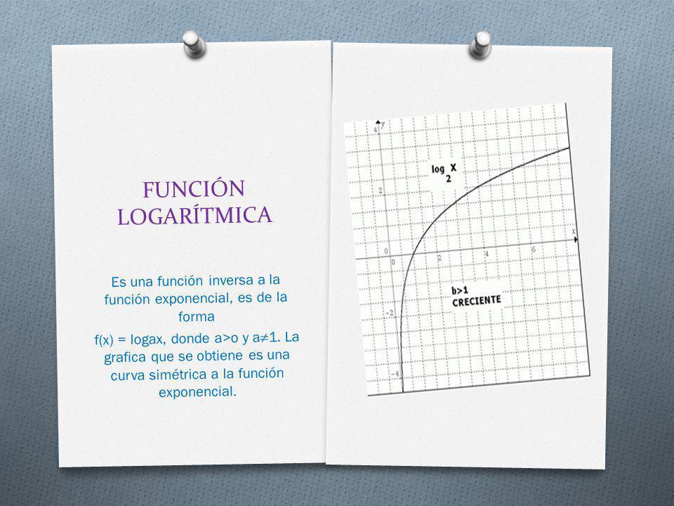 Es una función inversa a la función exponencial, es de la forma
