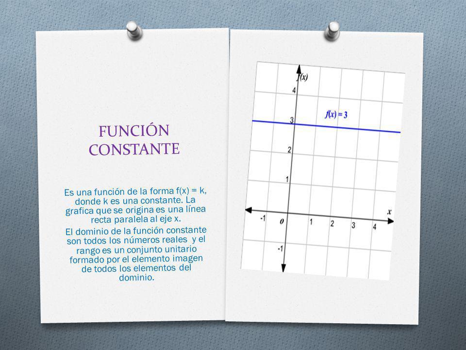 FUNCIÓN CONSTANTE Es una función de la forma f(x) = k, donde k es una constante. La grafica que se origina es una línea recta paralela al eje x.