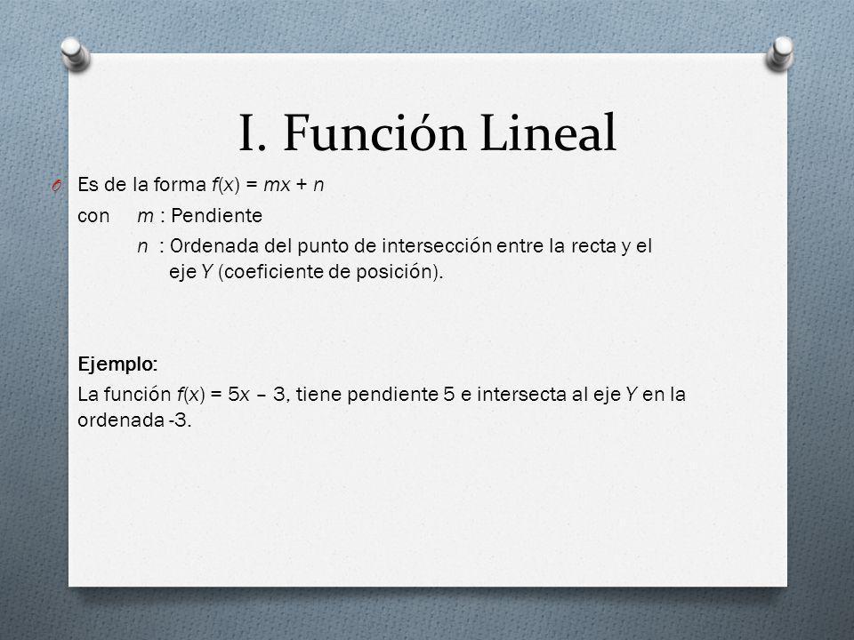 I. Función Lineal Es de la forma f(x) = mx + n con m : Pendiente