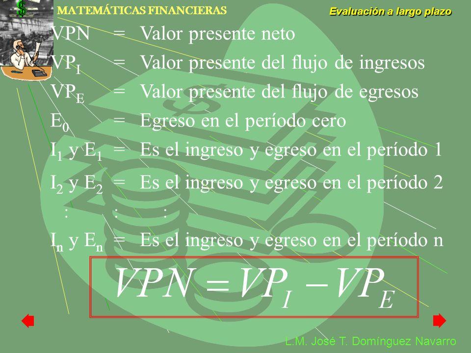 Valor presente del flujo de ingresos VPE