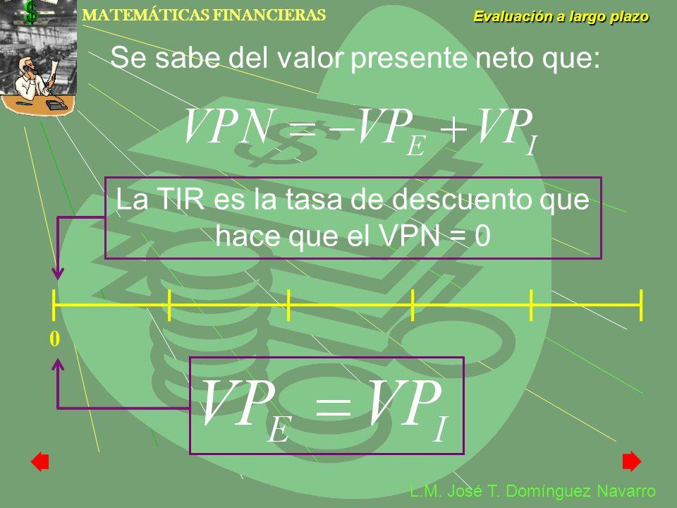 La TIR es la tasa de descuento que hace que el VPN = 0