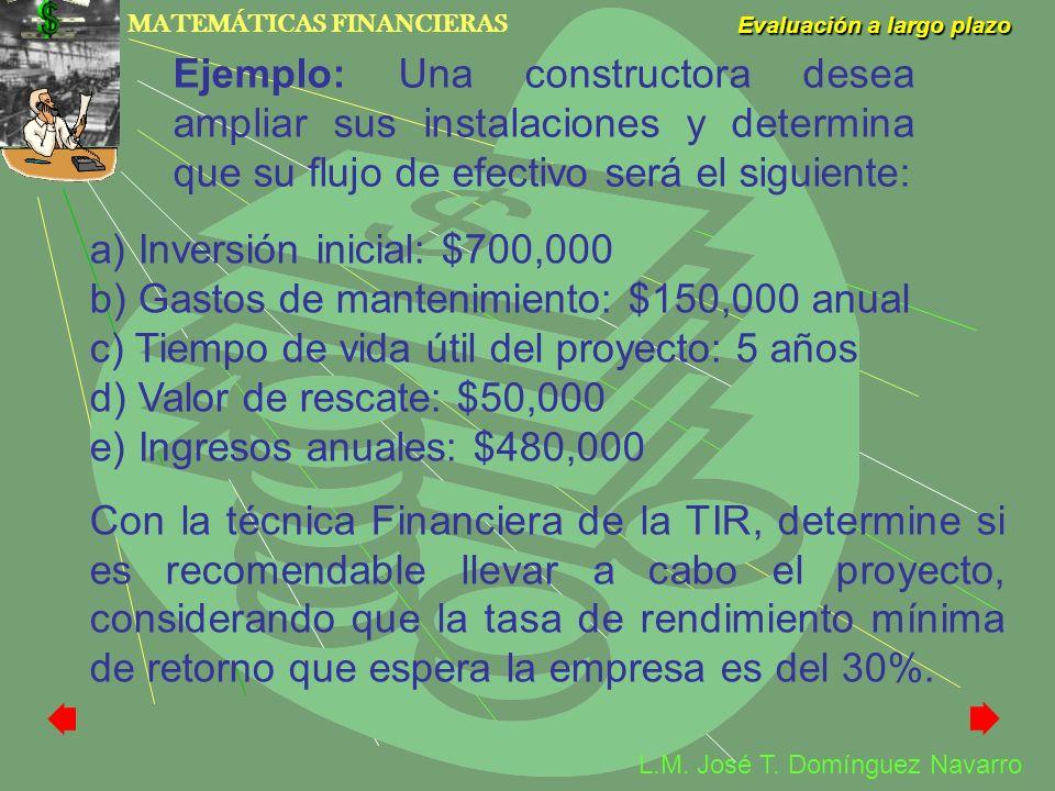 Ejemplo: Una constructora desea ampliar sus instalaciones y determina que su flujo de efectivo será el siguiente: