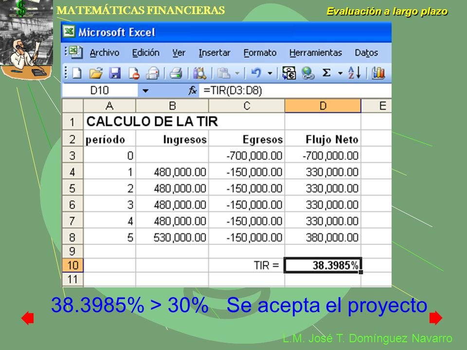 38.3985% > 30% Se acepta el proyecto