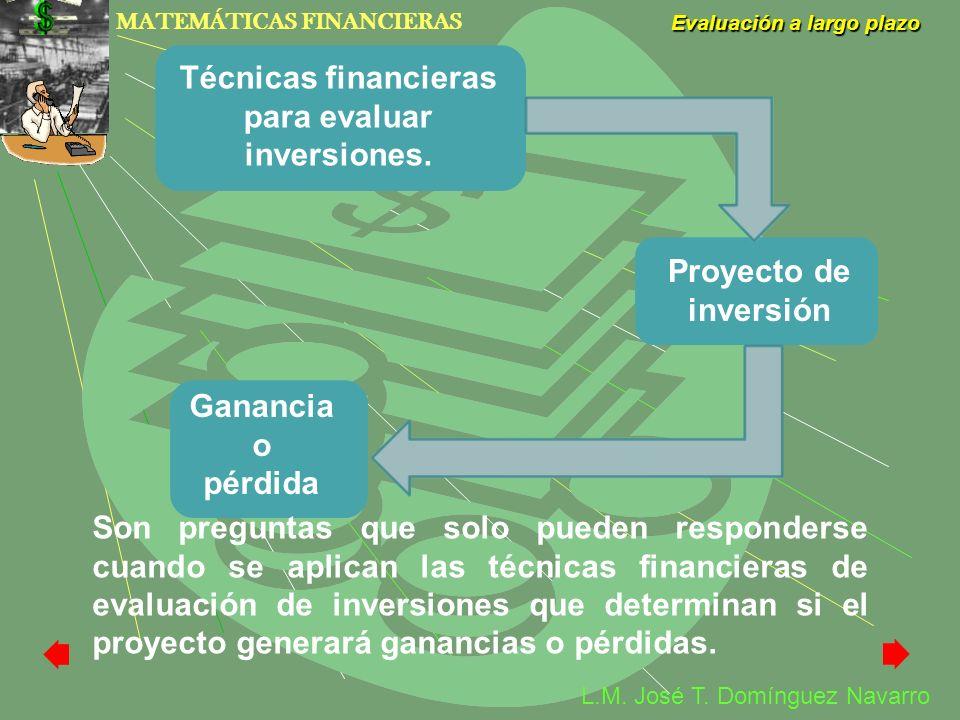 Técnicas financieras para evaluar inversiones.