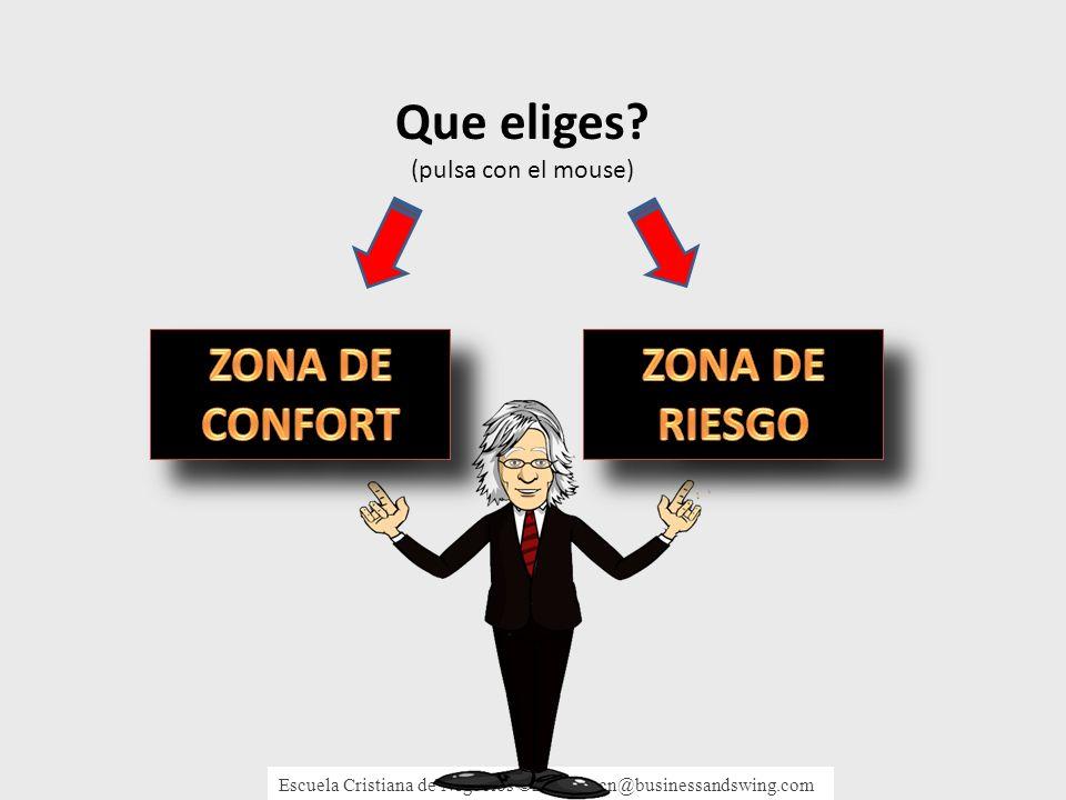 Que eliges ZONA DE CONFORT ZONA DE RIESGO (pulsa con el mouse)