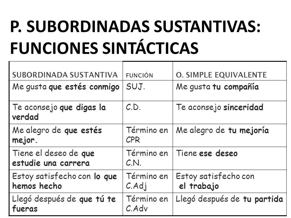 P. subordinadas sustantivas: funciones sintácticas
