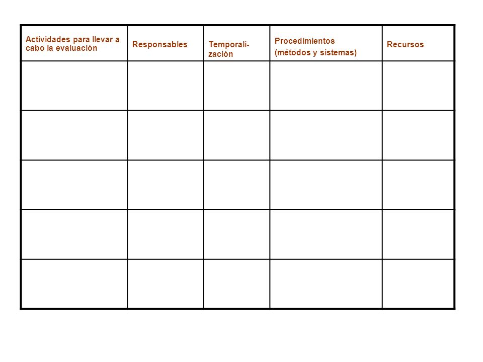 Actividades para llevar a cabo la evaluación