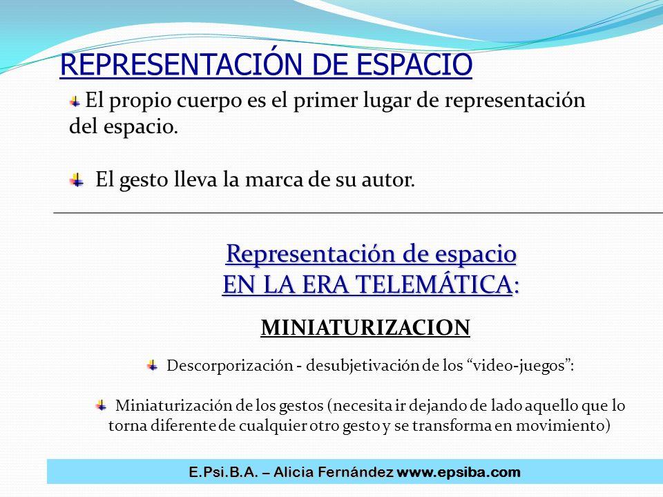 REPRESENTACIÓN DE ESPACIO
