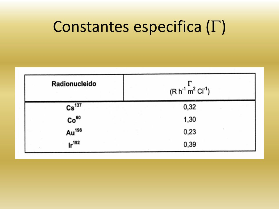 Constantes especifica ()