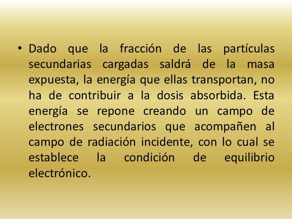 Dado que la fracción de las partículas secundarias cargadas saldrá de la masa expuesta, la energía que ellas transportan, no ha de contribuir a la dosis absorbida.