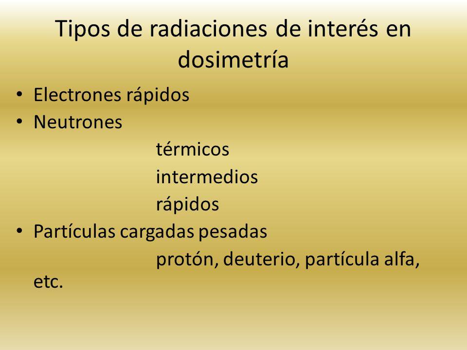 Tipos de radiaciones de interés en dosimetría