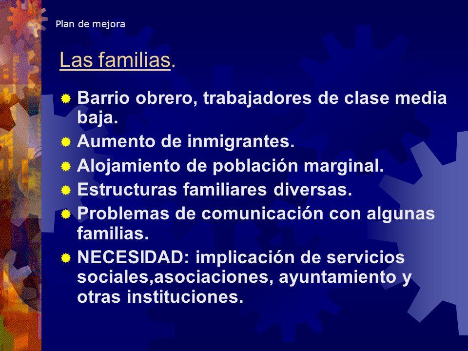 Las familias. Barrio obrero, trabajadores de clase media baja.