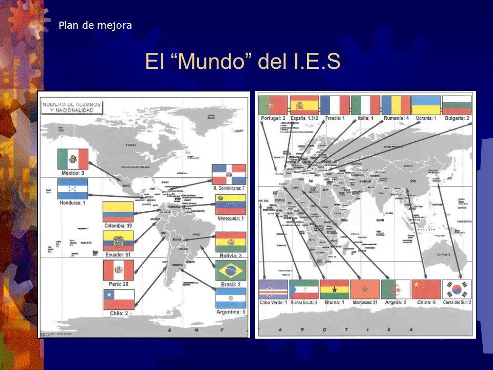 El Mundo del I.E.S