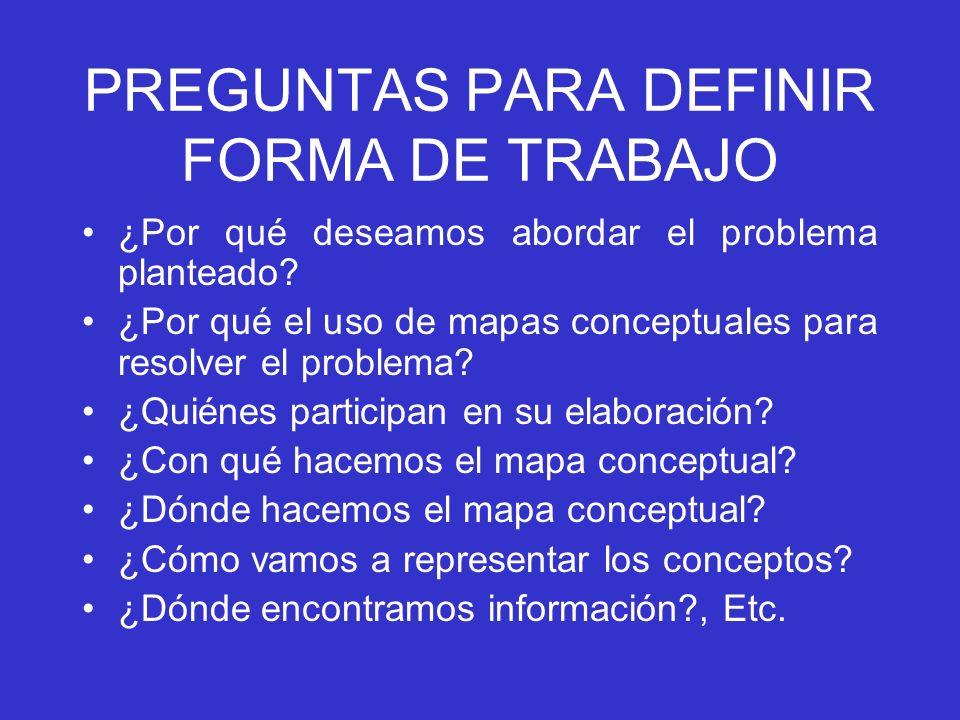 PREGUNTAS PARA DEFINIR FORMA DE TRABAJO
